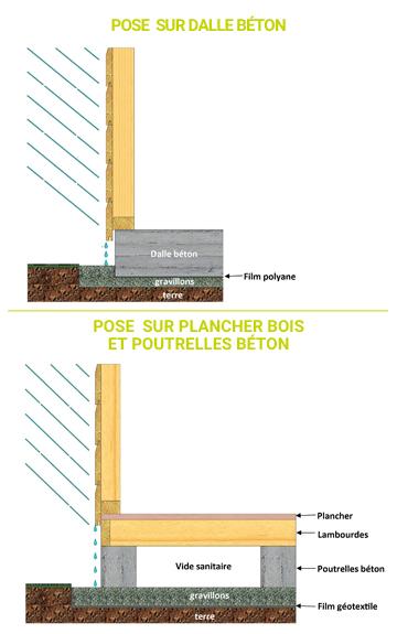 Choisir son abri de jardin abri la romagne - Dalle beton pour abri de jardin en bois ...